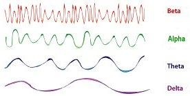 Healing Tuning Forks Brainwave Tuners